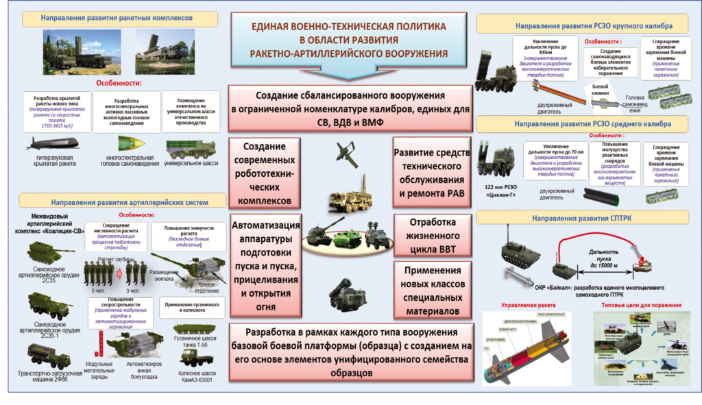 Russian Ground Forces: News #2 - Page 38 Ew75uy10