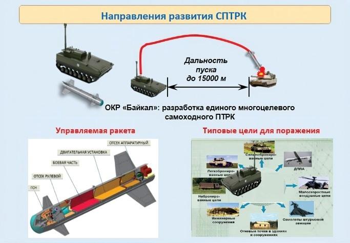 Russian Army ATGM Thread - Page 25 Ewr5e410