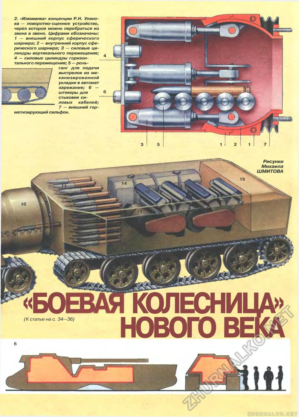 Russian Ground Forces: News #2 - Page 39 Ezlits10