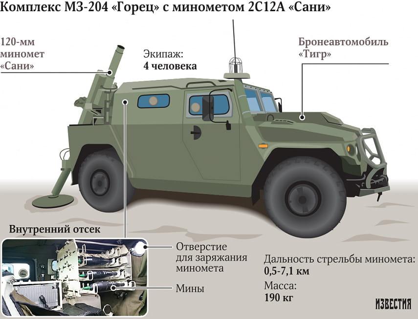 Russian Gun Artillery: Discussion Thread - Page 16 Fcky4r10