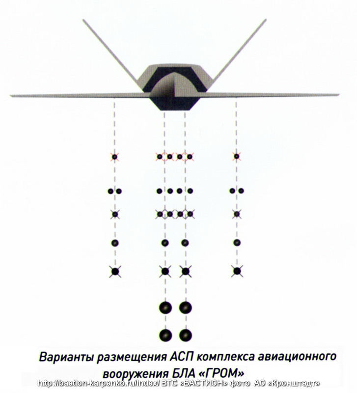 UAVs in Russian Armed Forces: News #2 - Page 6 Grom_a10