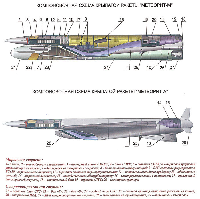 Tu-160 and Tu-95MS ( Blackjack and Bears ) - Page 34 Kh-4510