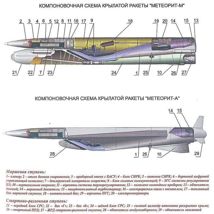 """Tu-95MS """"Bear"""" - Page 6 Kh-4510"""