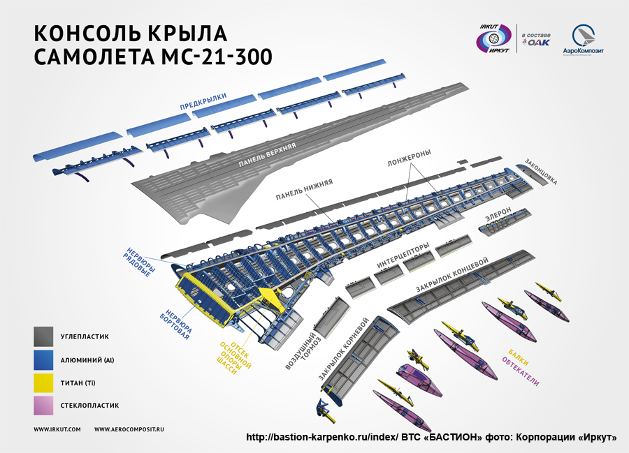 Russian Civil Aviation: News #4 - Page 14 Ms-21-16