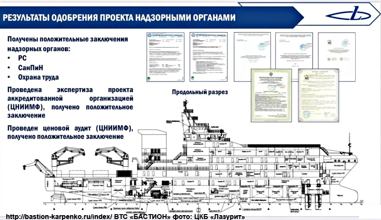 Auxilliary vessels, Special-purpose and minor naval ships - Page 17 Nis_1212