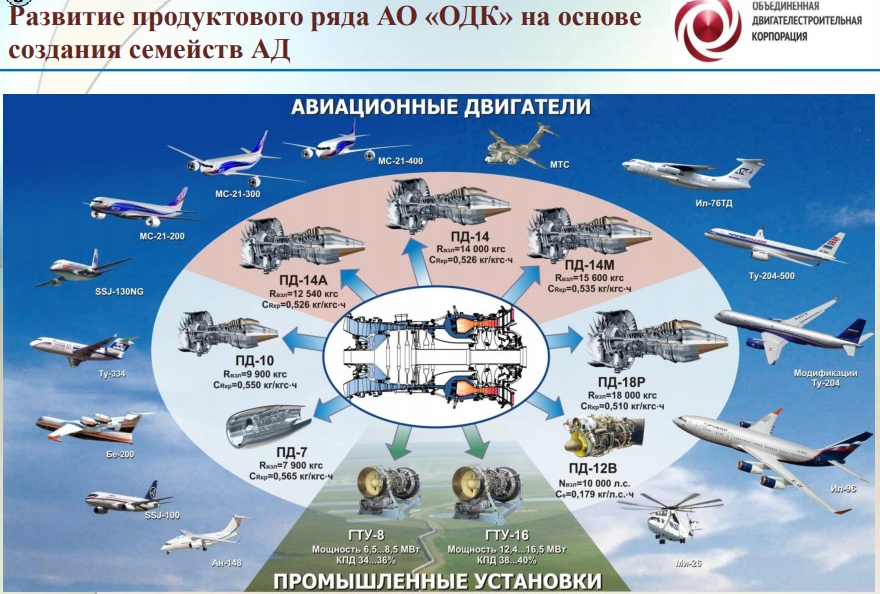 Russian Civil Aviation: News #3 - Page 30 Pd-14_10