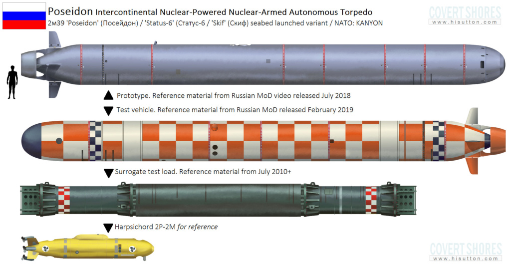 """Poseidon"" Nuclear-armed Underwater Drone - Page 9 Ru_pos11"