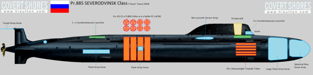 Project 885: Yasen class - Page 24 Ru_pr812