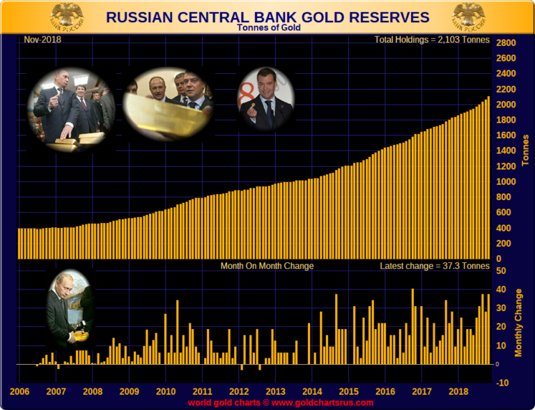 Russian Economy General News: #9 - Page 38 Russia10