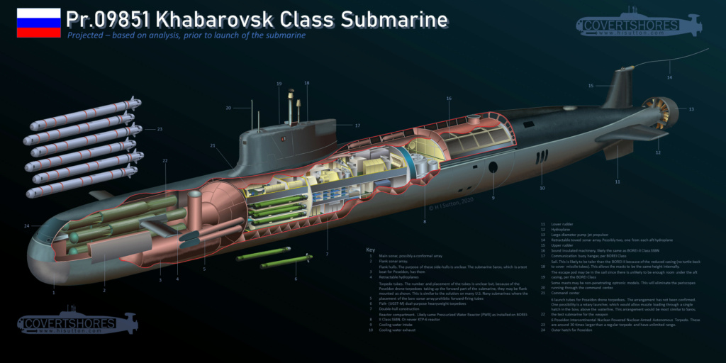 Poseidon carrier Submarines - Page 5 Russia14