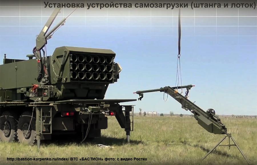 Russian MRLS: Grad, Uragan, Smerch, Tornado-G/S - Page 15 Tos-2_12