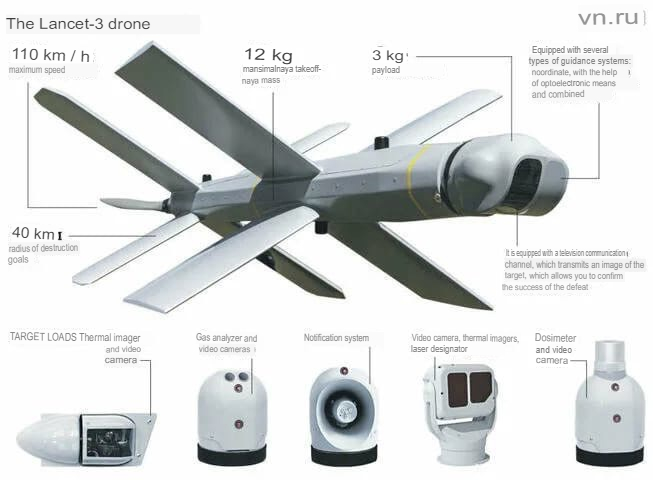 UAVs in Russian Armed Forces: News #2 - Page 24 Transl10
