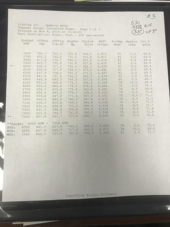 Jon Kaase SR71 Cylinder Heads - Page 4 A11
