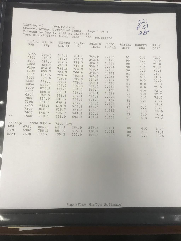 Jon Kaase SR71 Cylinder Heads - Page 4 B11