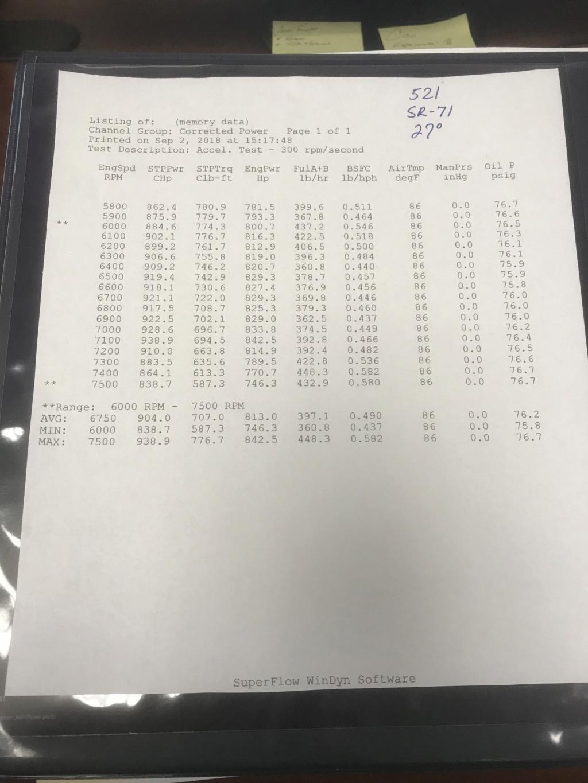 Jon Kaase SR71 Cylinder Heads - Page 4 C11