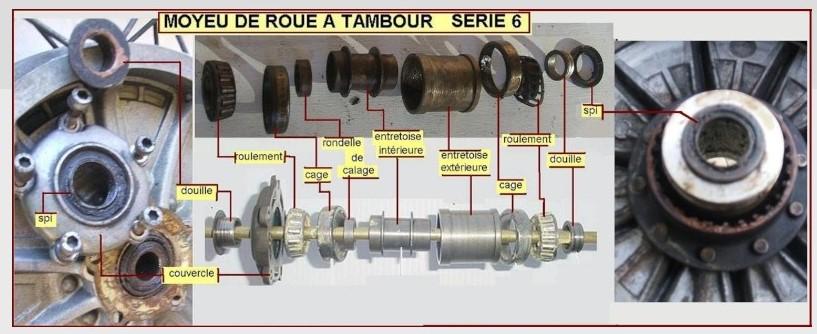Roulements AV / AR - Graissage ET/OU changement - refs Douill12