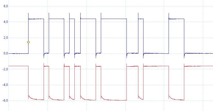 [WIP 20%] Fabriquer un module de commande autonome pour contrôler un Sony BVM 48511