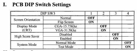 Problèmes PCB Gallag 60in110