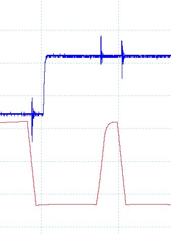 [WIP 60%] Normaliser un signal vidéo Anomal11