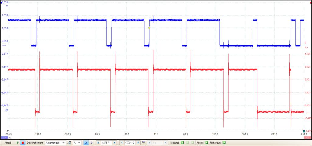 [WIP 60%] Normaliser un signal vidéo Anomal12