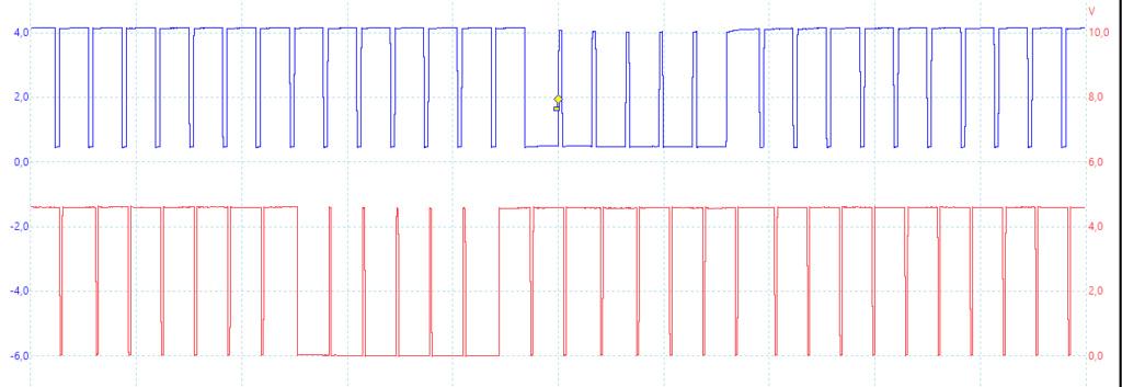 [WIP 60%] Normaliser un signal vidéo - Page 3 Chaine12