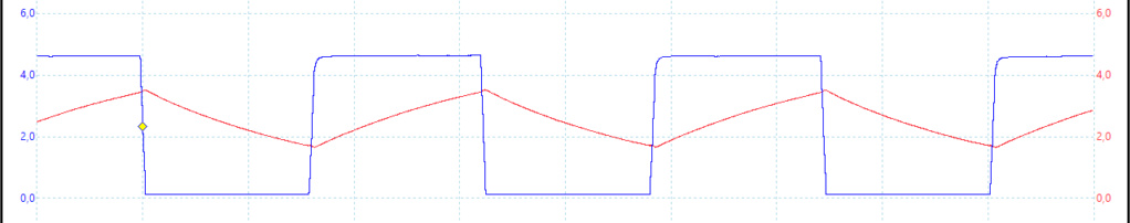 [WIP 60%] Normaliser un signal vidéo Charge10