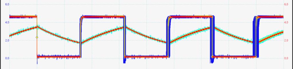 [WIP 60%] Normaliser un signal vidéo Charge11