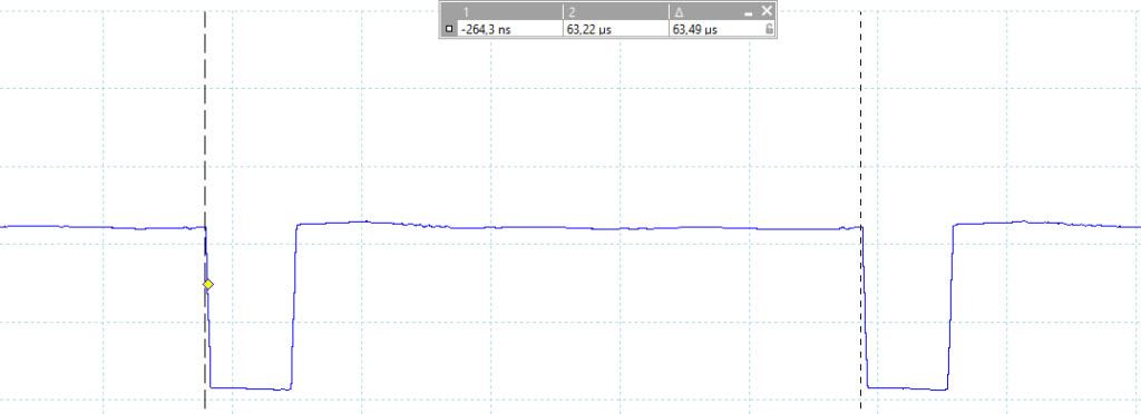 [WIP 60%] Normaliser un signal vidéo Durzoz10
