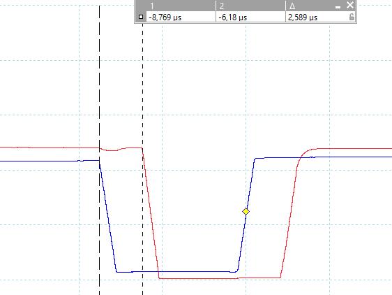 [WIP 60%] Normaliser un signal vidéo Floolw10