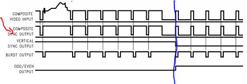 [WIP 60%] Normaliser un signal vidéo - Page 2 Lm188110