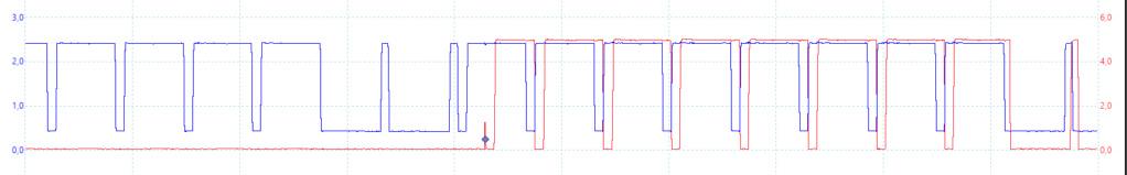 [WIP 60%] Normaliser un signal vidéo Signal11