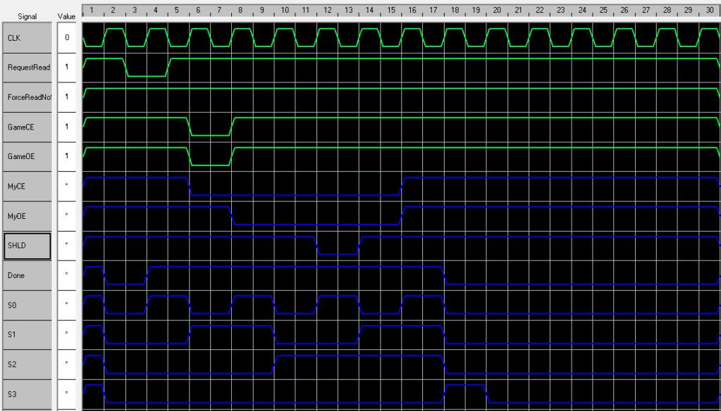 [WIP 60%] Réparation bootleg Hyper Olympic / Hack SRAM - Page 6 Simu10