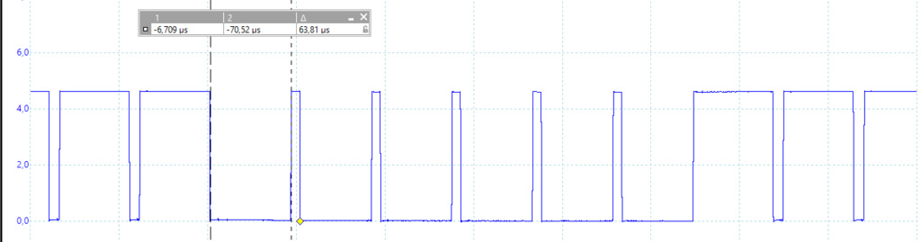 [WIP 60%] Normaliser un signal vidéo Synchr10