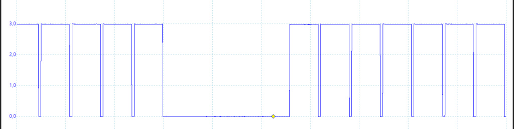 [WIP 60%] Normaliser un signal vidéo Synchr11