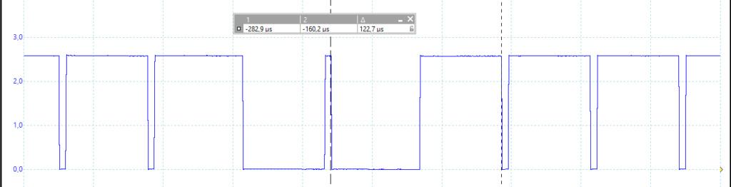 [WIP 60%] Normaliser un signal vidéo Synchr12