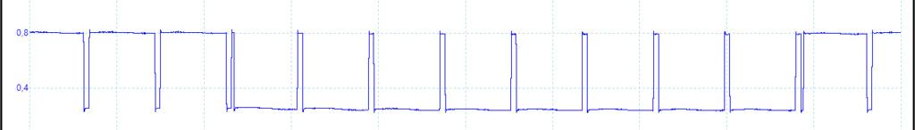 [WIP 60%] Normaliser un signal vidéo Synchr13