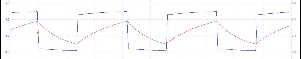[WIP 60%] Normaliser un signal vidéo Vibrat10