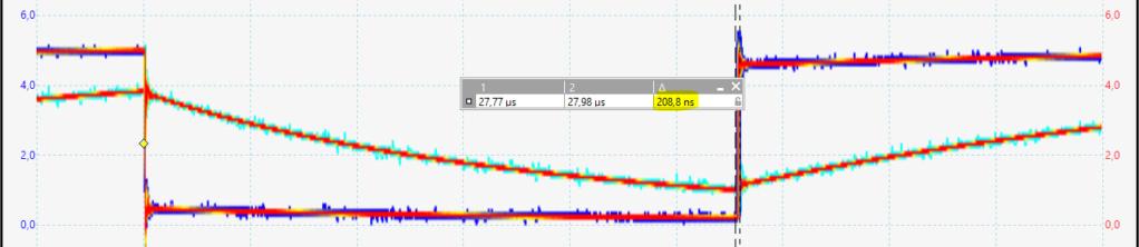 [WIP 60%] Normaliser un signal vidéo Vibrat11