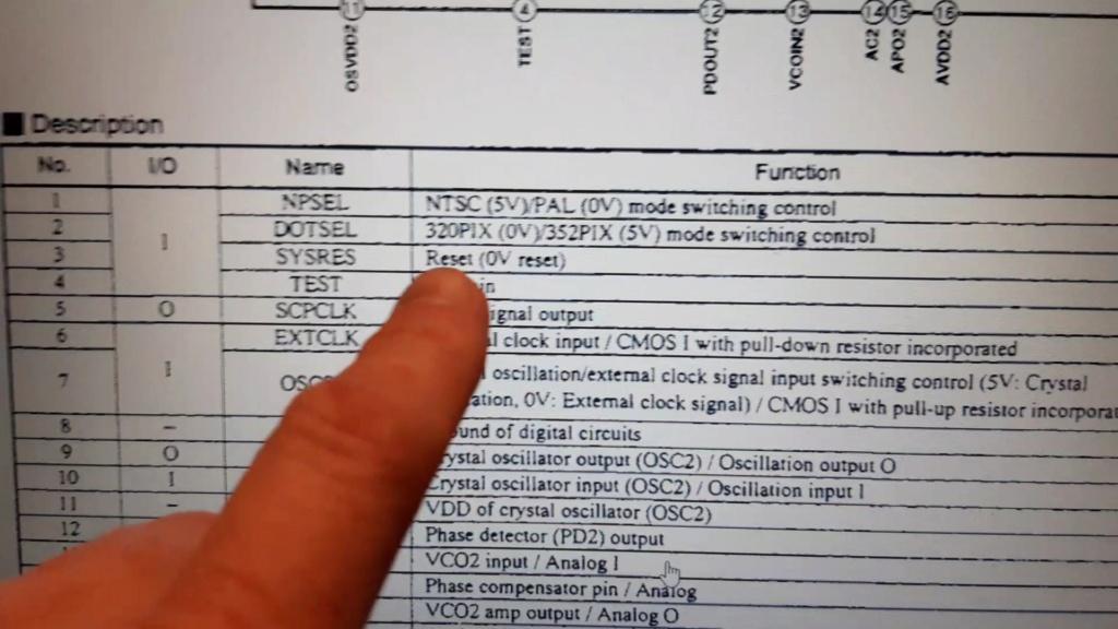 [WIP 100%] Réparation d'une Saturn JAP achetée HS Videoc22