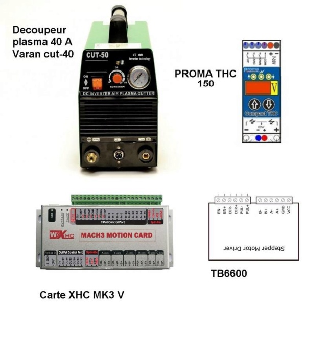 table de découpe plasma  Decoup12