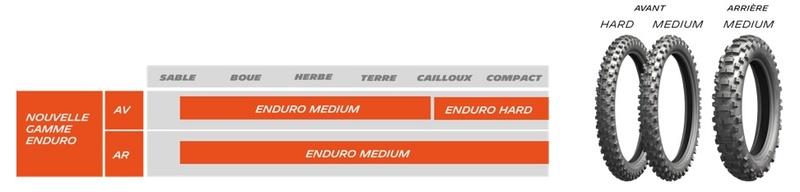 NOuveau pneu MICHELIN ENDURO : Présentation Durety11