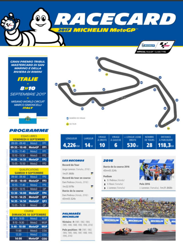 Misano... Motogp...la Racecard : infos ici Screen28