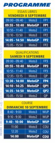 Misano... Motogp...la Racecard : infos ici Screen44