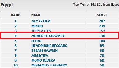 The Dj List Top Dj's 22-01-2010 Egypt Untitl10