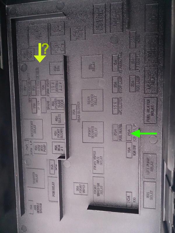 [S4-2.8L] A la recherche de la cavité F7 Ex0110