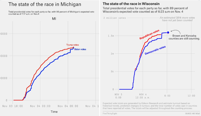 Elections US sous tension Michig10