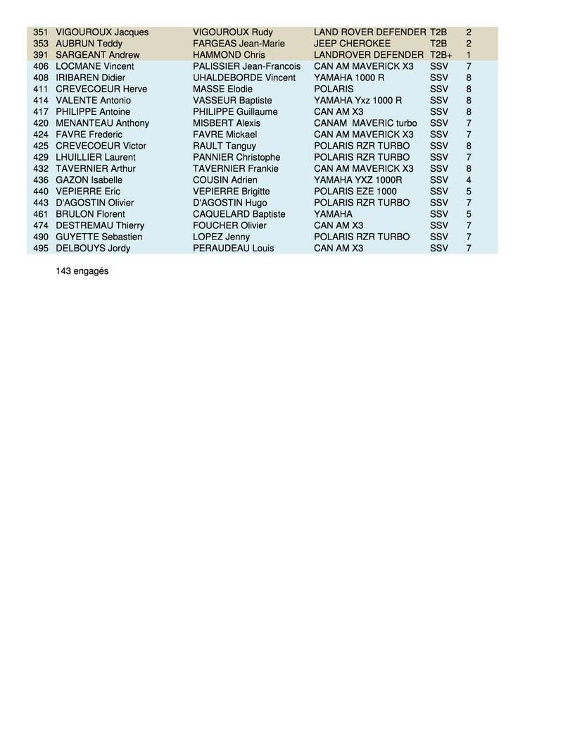 40ème D&M - les news - Page 2 Liste_21