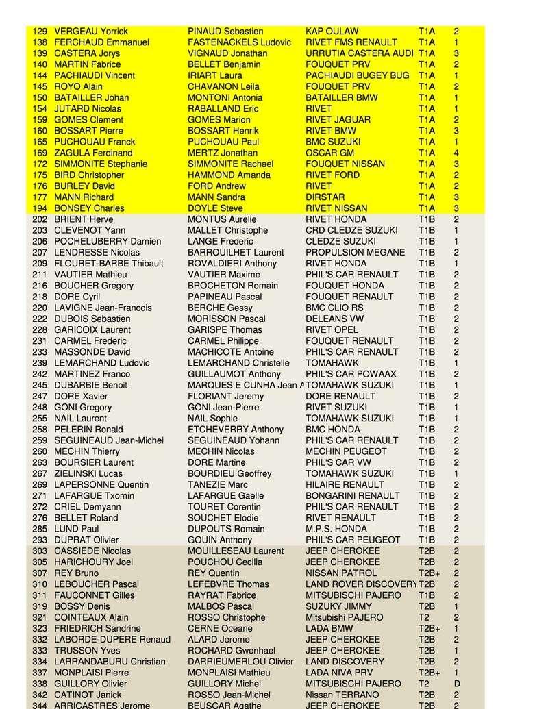 40ème D&M - les news - Page 2 Liste_22