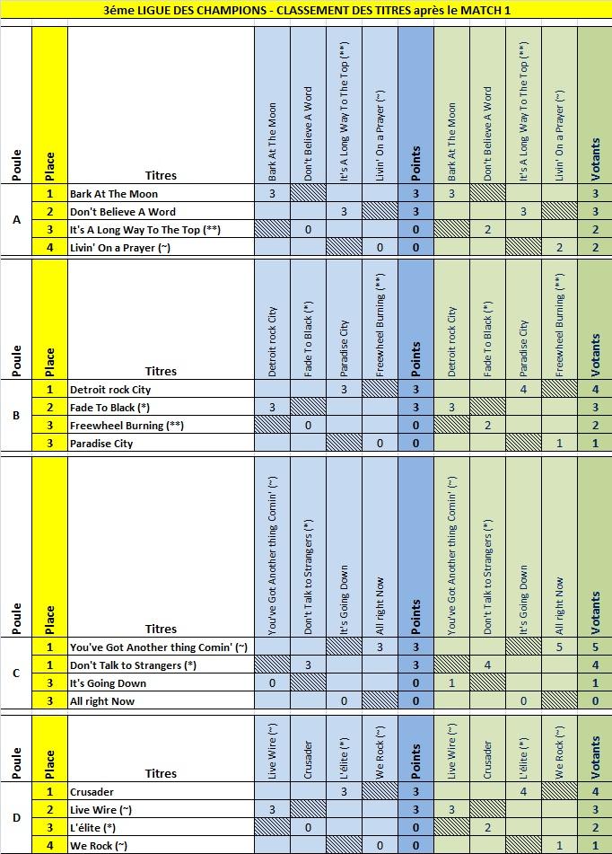 La Ligue des Champions n°7 à venir dans quelques mois - Page 3 Ldc3-m10