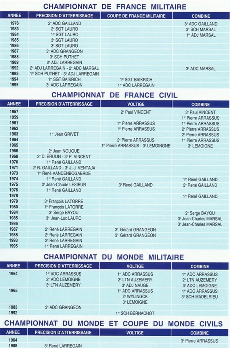 Ecole des Troupes Aéroportées, ses origines Champi10